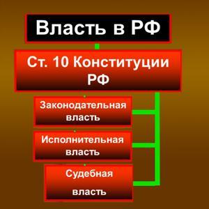 Органы власти Башмаково